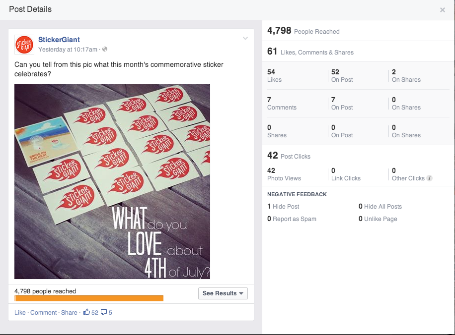 StickerGiant Facebook Engagement Numbers