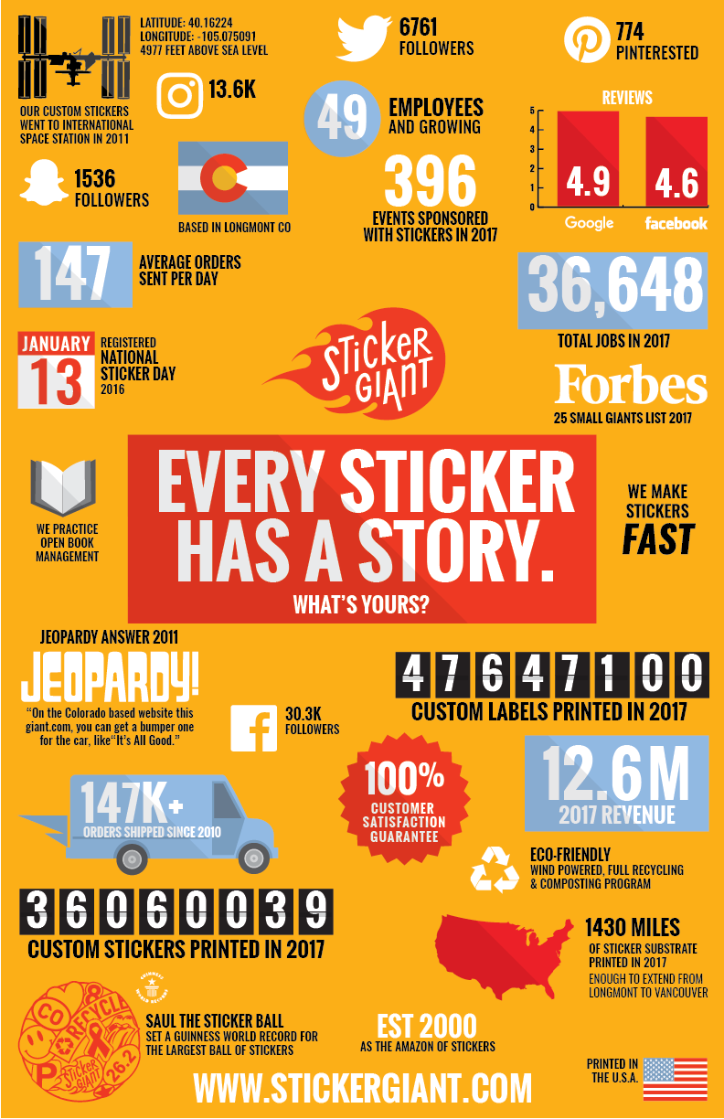 StickerGiant-Infographic-2018